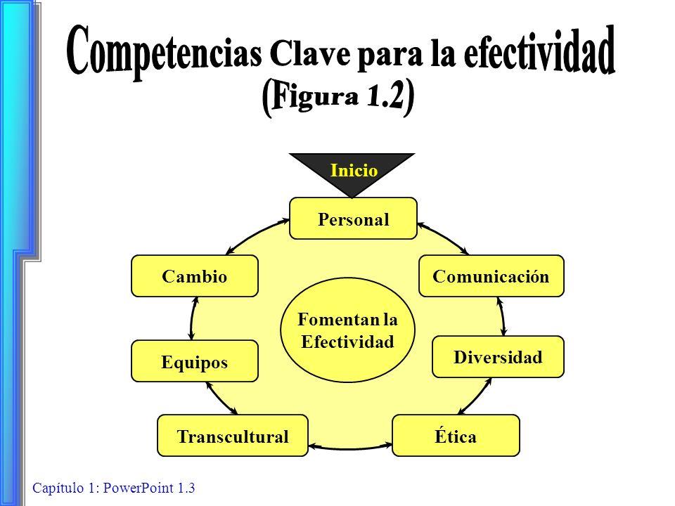 Competencias Clave para la efectividad