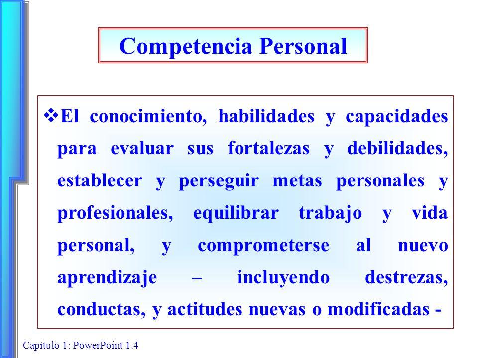 Competencia Personal