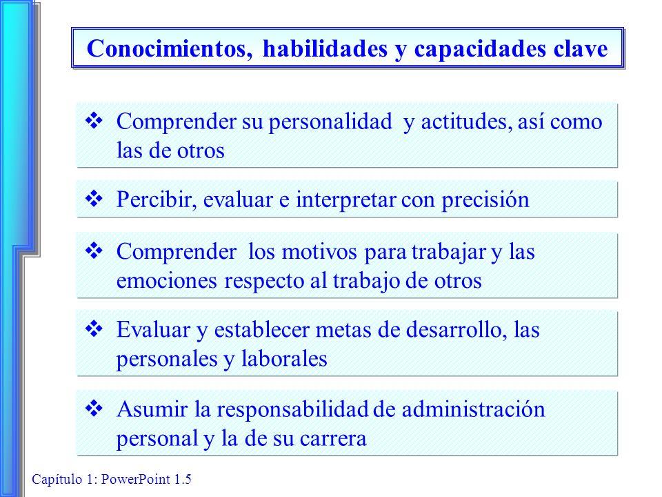 Conocimientos, habilidades y capacidades clave