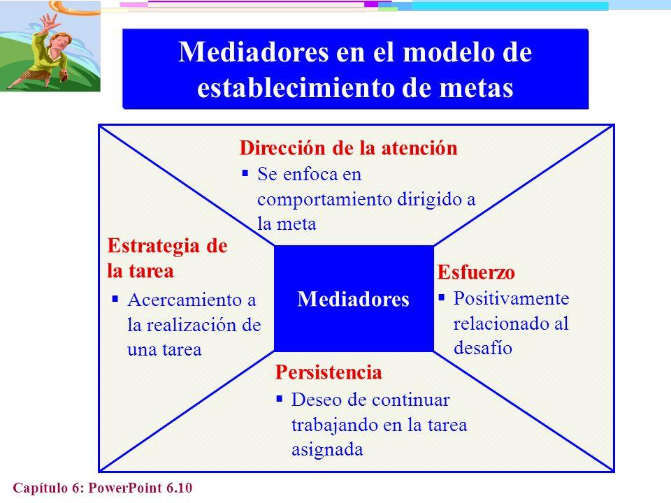 Mediadores en el modelo de establecimiento de metas