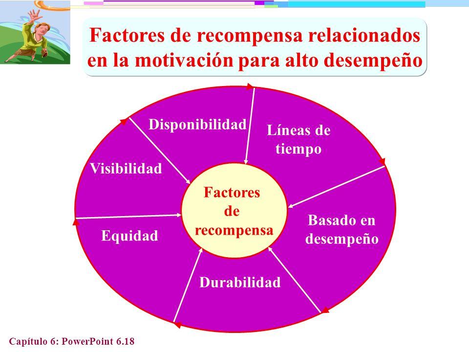 Factores de recompensa