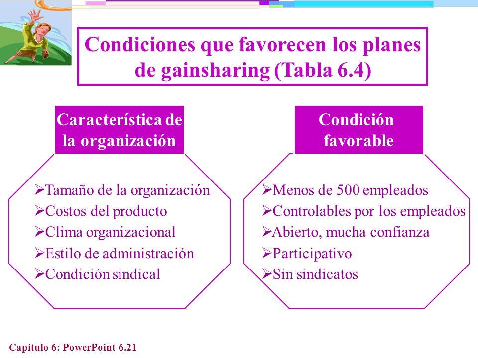 Condiciones que favorecen los planes de gainsharing (Tabla 6.4)