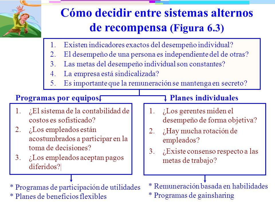 Cómo decidir entre sistemas alternos de recompensa (Figura 6.3)