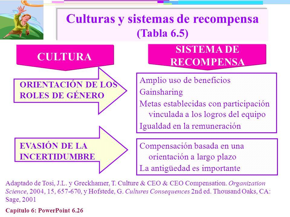 Culturas y sistemas de recompensa (Tabla 6.5)