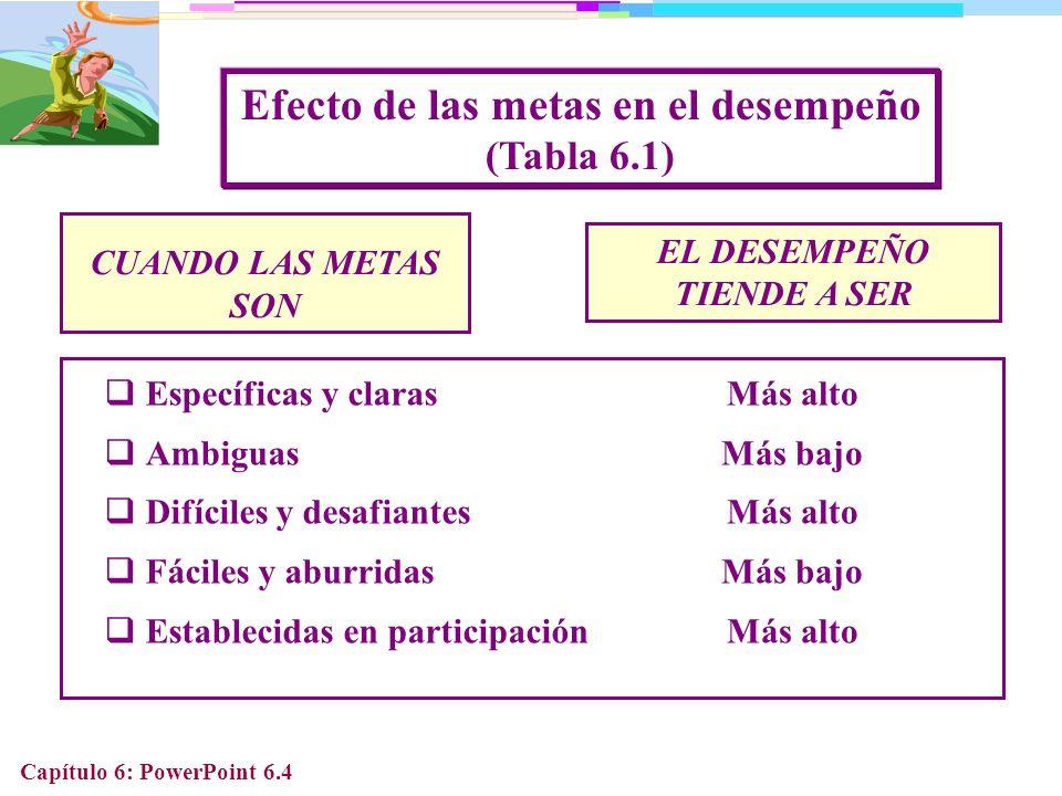 Efecto de las metas en el desempeño (Tabla 6.1)