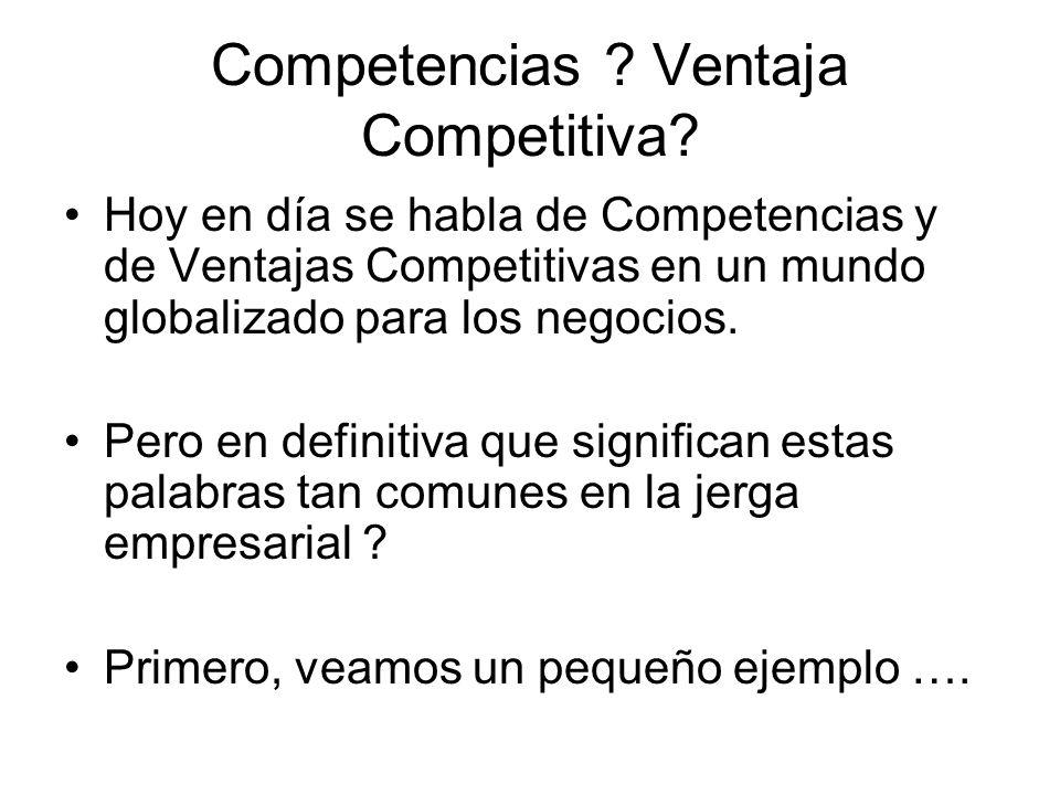Competencias Ventaja Competitiva