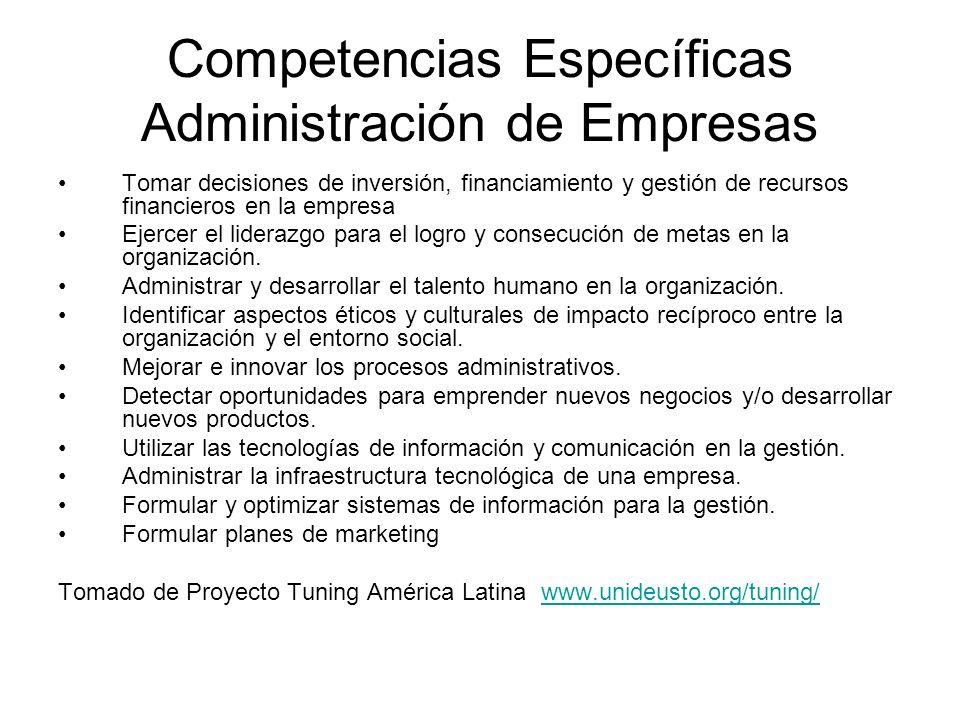 Competencias Específicas Administración de Empresas