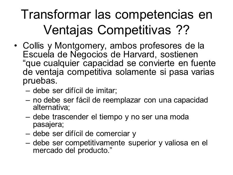 Transformar las competencias en Ventajas Competitivas