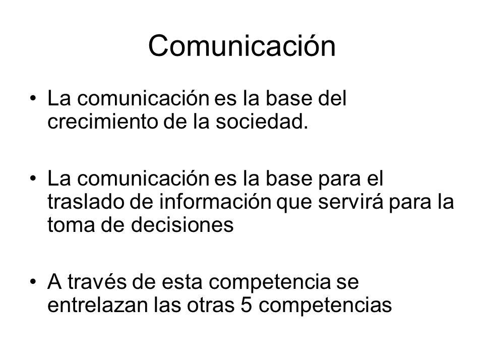 Comunicación La comunicación es la base del crecimiento de la sociedad.