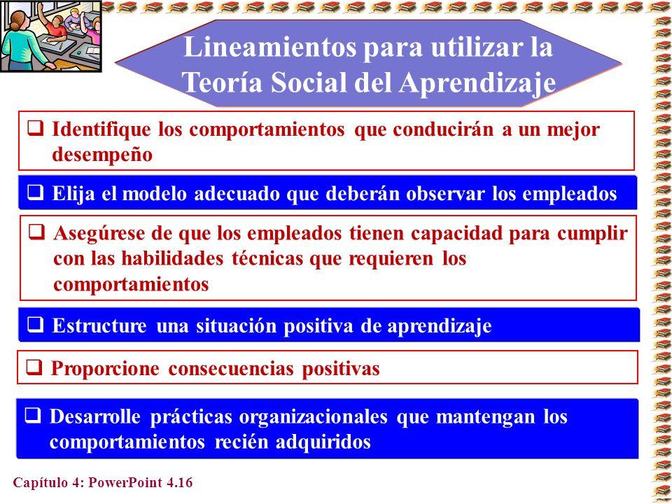 Lineamientos para utilizar la Teoría Social del Aprendizaje