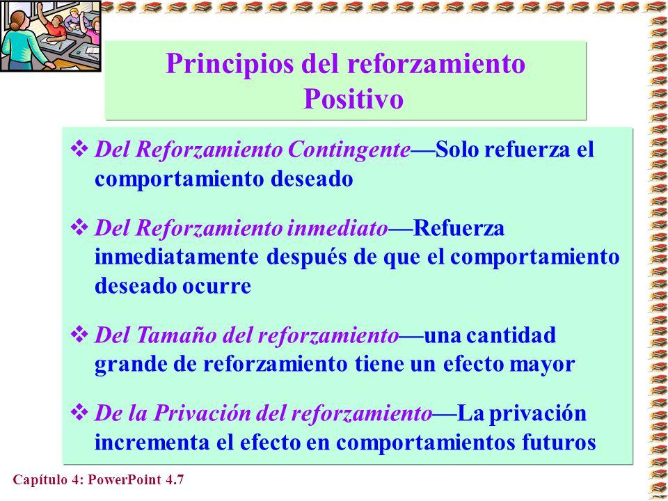 Principios del reforzamiento Positivo