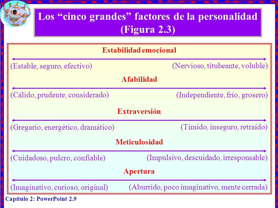 Los cinco grandes factores de la personalidad Estabilidad emocional