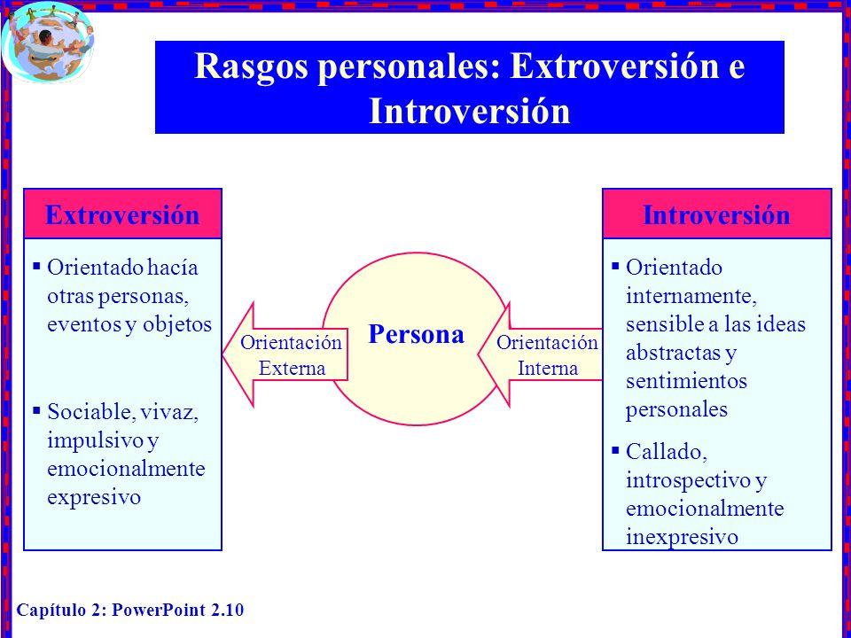 Rasgos personales: Extroversión e Introversión