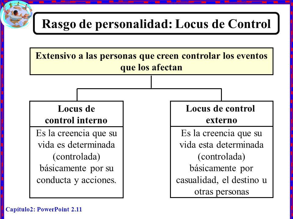 Rasgo de personalidad: Locus de Control