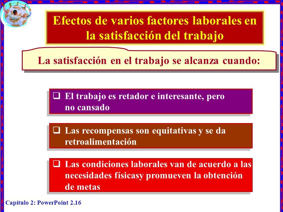 Efectos de varios factores laborales en la satisfacción del trabajo