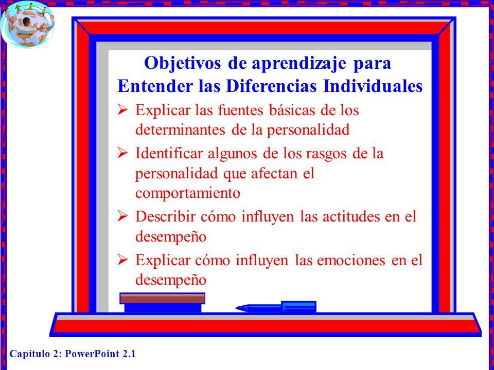 Objetivos de aprendizaje para Entender las Diferencias Individuales