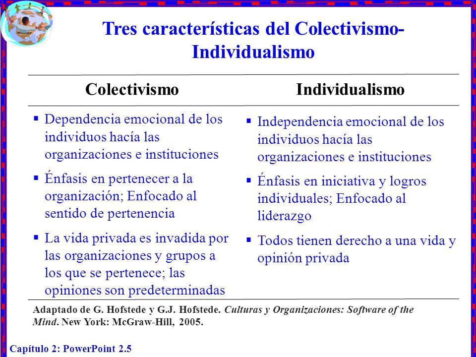 Tres características del Colectivismo-Individualismo