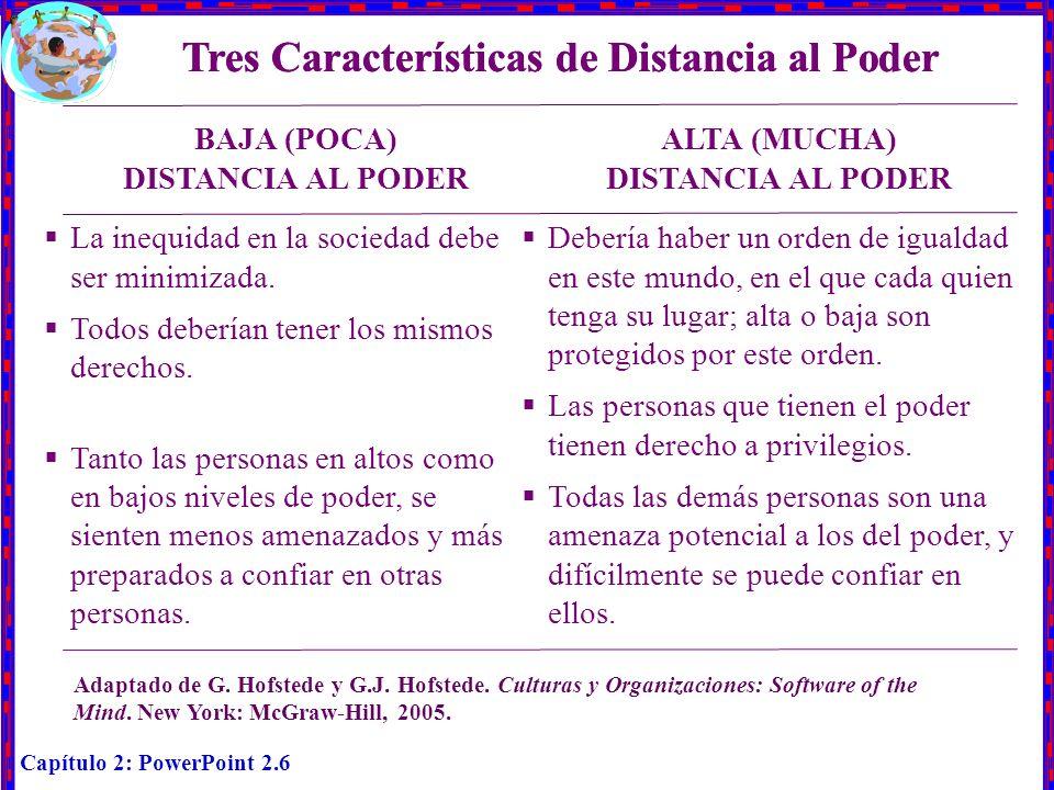 Tres Características de Distancia al Poder