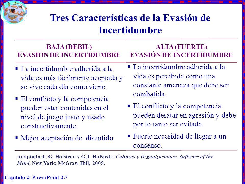 Tres Características de la Evasión de Incertidumbre