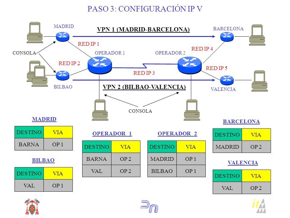 PASO 3: CONFIGURACIÓN IP V