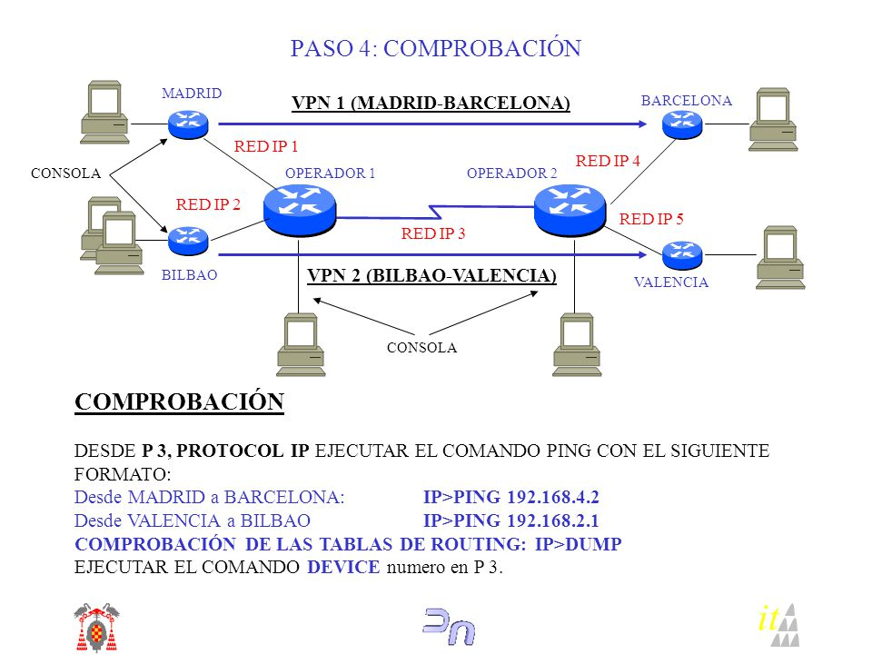 it PASO 4: COMPROBACIÓN COMPROBACIÓN VPN 1 (MADRID-BARCELONA)
