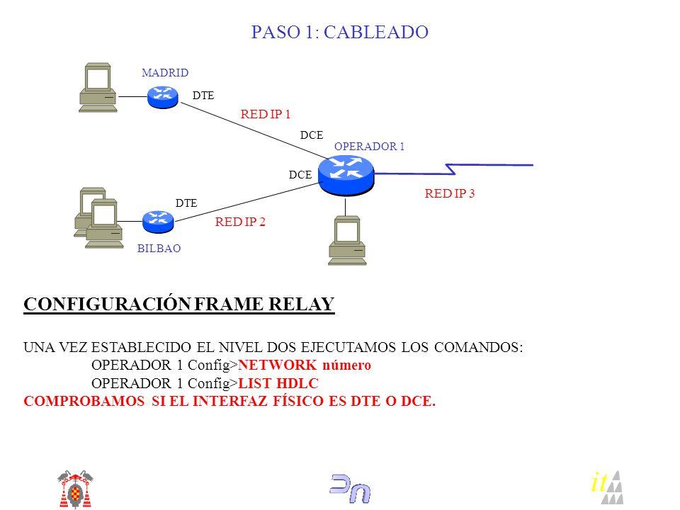 it PASO 1: CABLEADO CONFIGURACIÓN FRAME RELAY