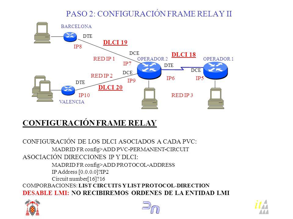 PASO 2: CONFIGURACIÓN FRAME RELAY II