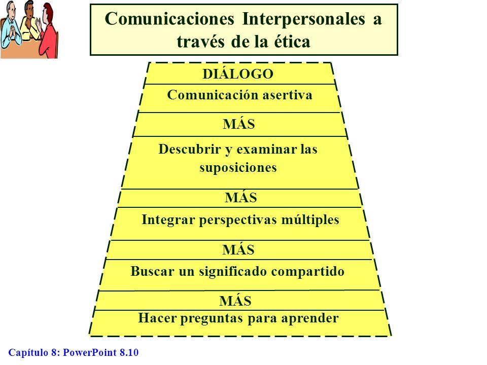 Comunicaciones Interpersonales a través de la ética