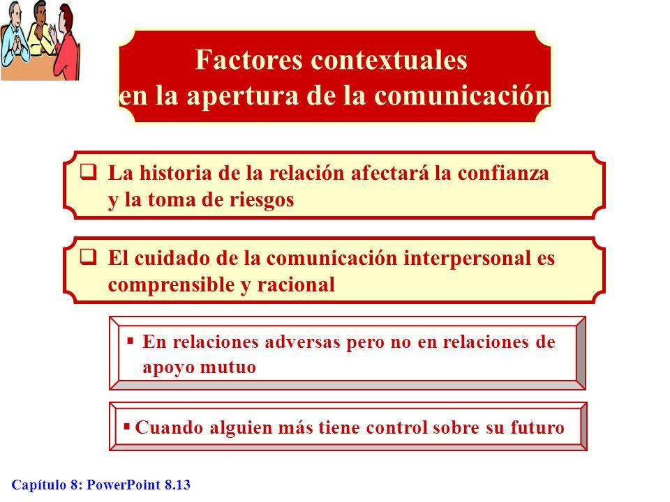 Factores contextuales en la apertura de la comunicación