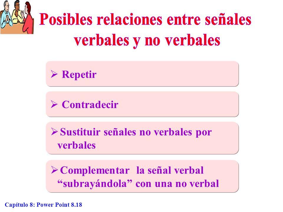 Posibles relaciones entre señales verbales y no verbales
