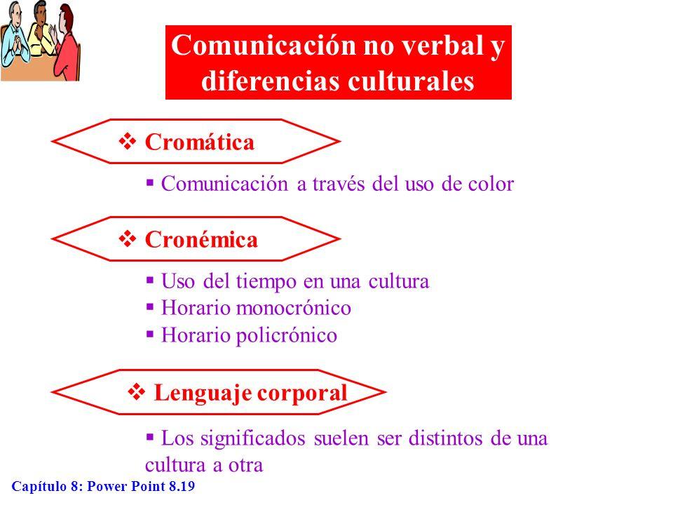 Comunicación no verbal y diferencias culturales