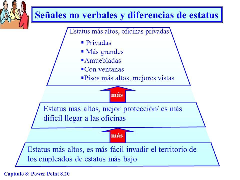 Señales no verbales y diferencias de estatus