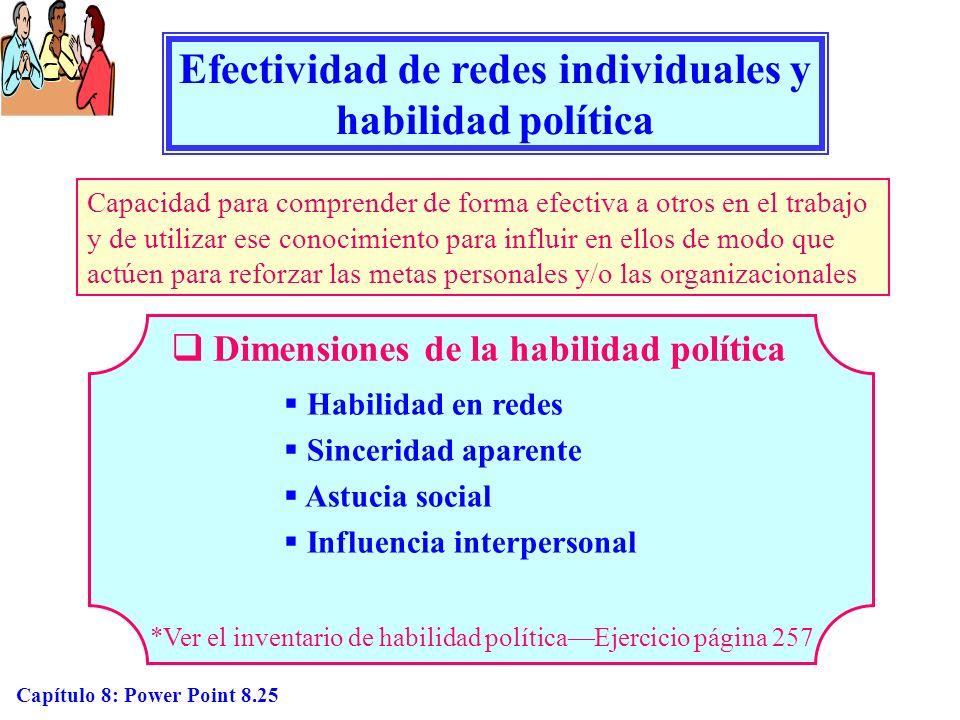 Efectividad de redes individuales y habilidad política
