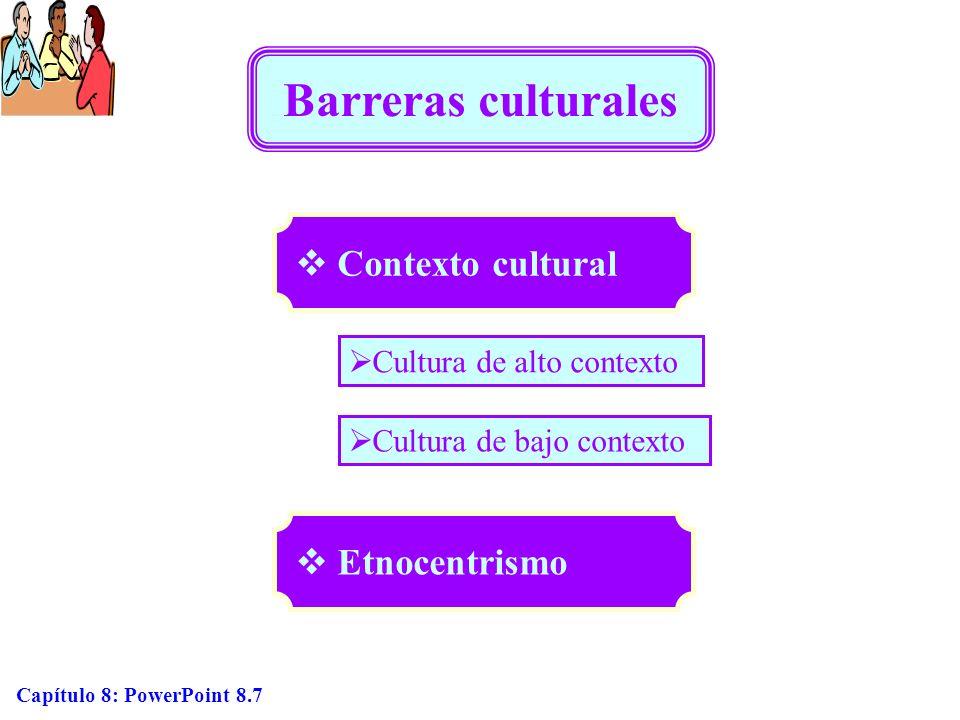 Barreras culturales Contexto cultural Etnocentrismo