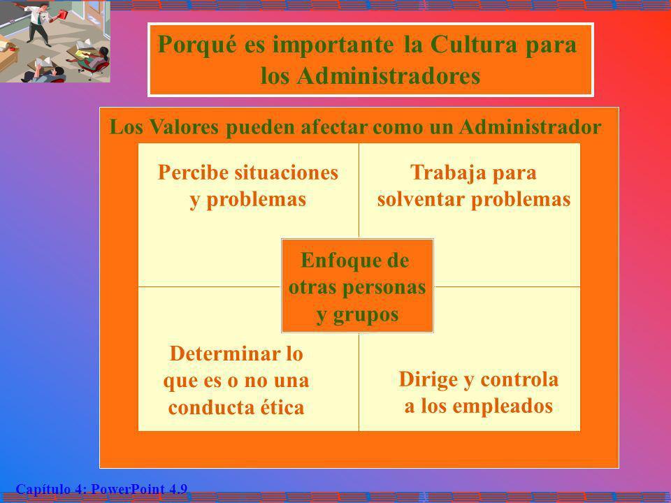 Porqué es importante la Cultura para los Administradores