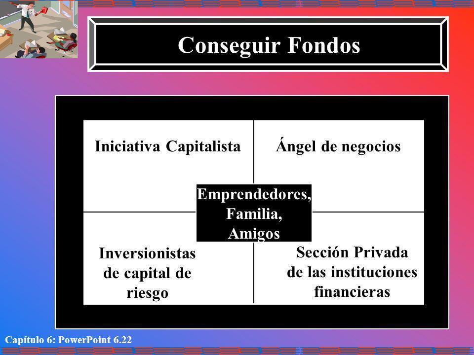 Iniciativa Capitalista Inversionistas de capital de riesgo