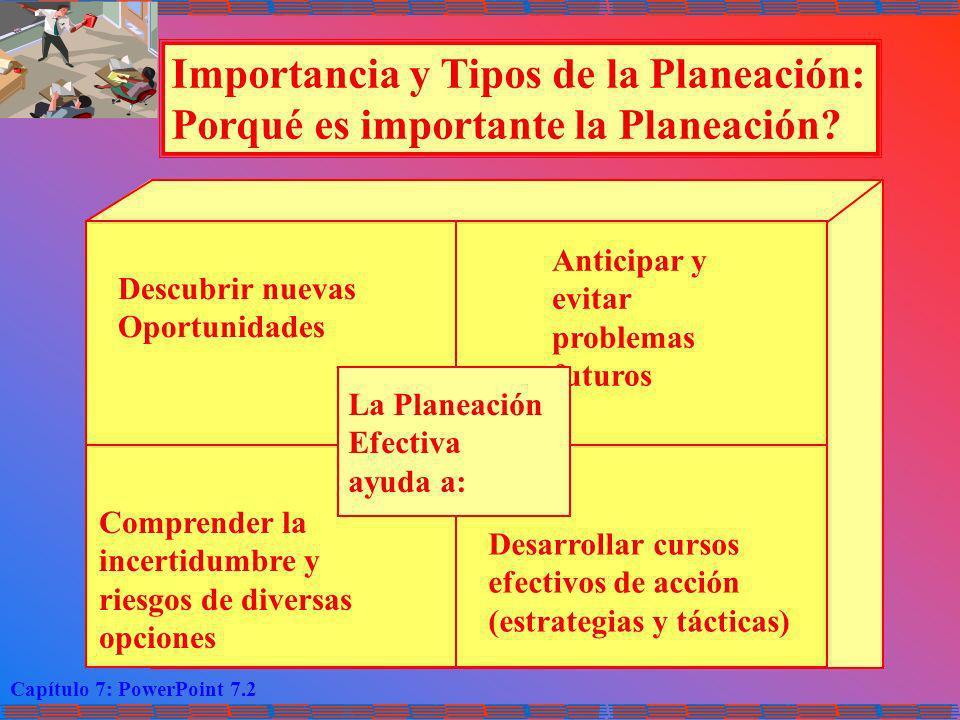 Importancia y Tipos de la Planeación: