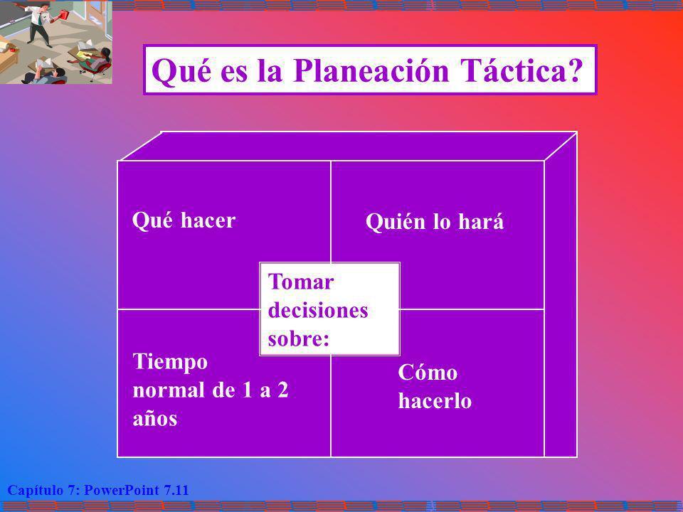 Qué es la Planeación Táctica