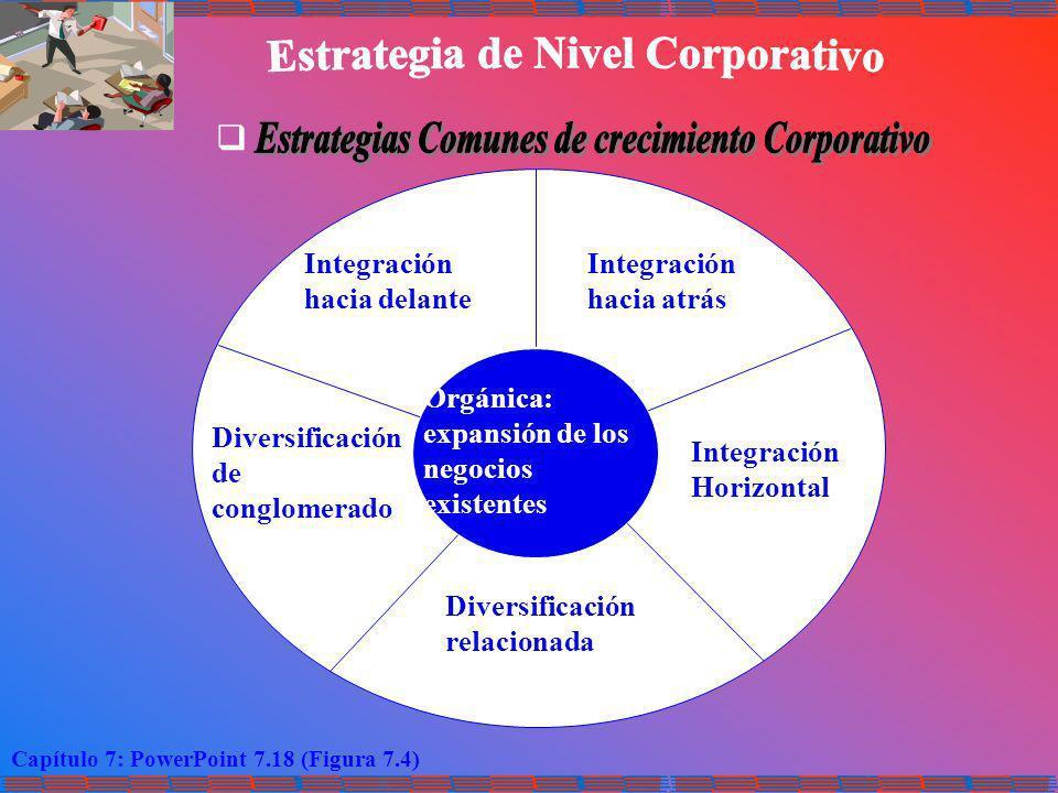 Estrategia de Nivel Corporativo