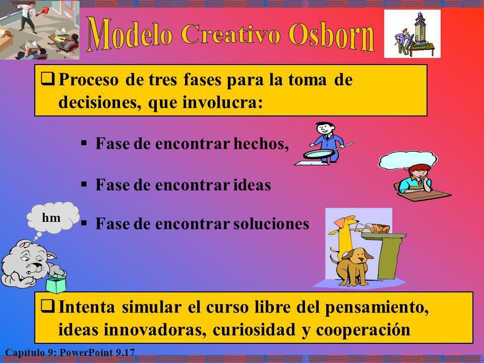 Modelo Creativo Osborn