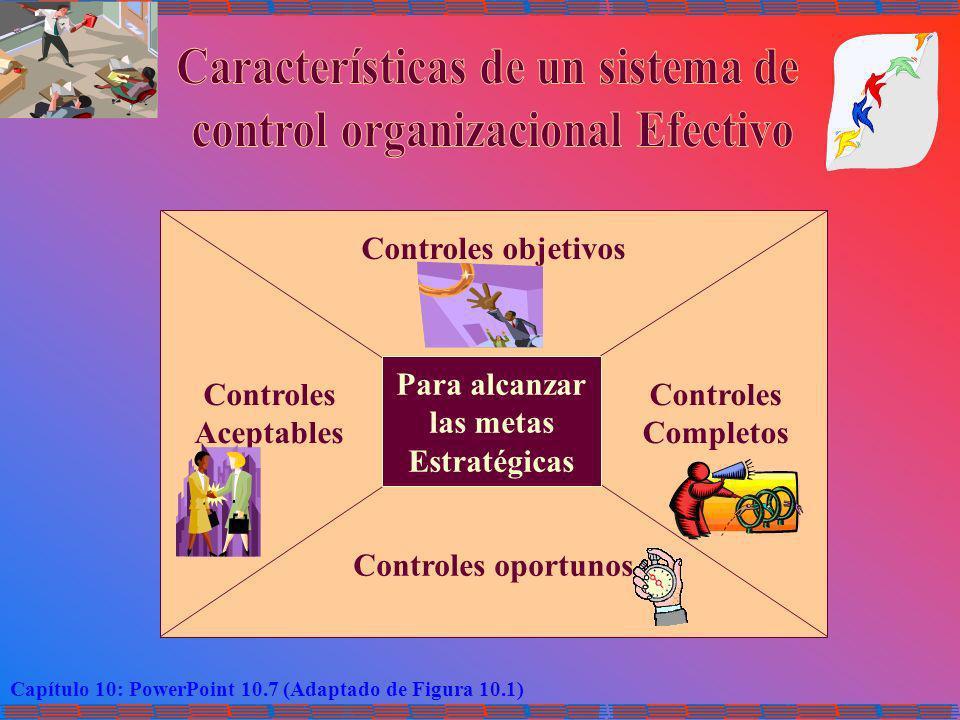 Características de un sistema de control organizacional Efectivo