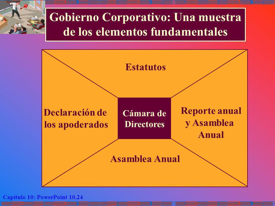 Gobierno Corporativo: Una muestra de los elementos fundamentales