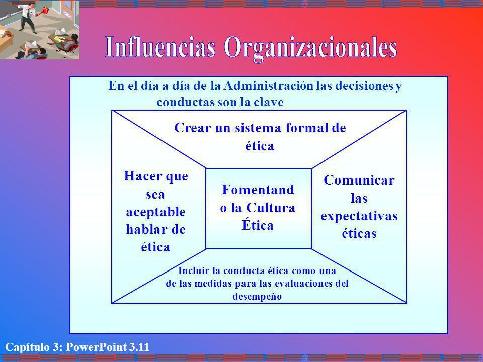 Influencias Organizacionales