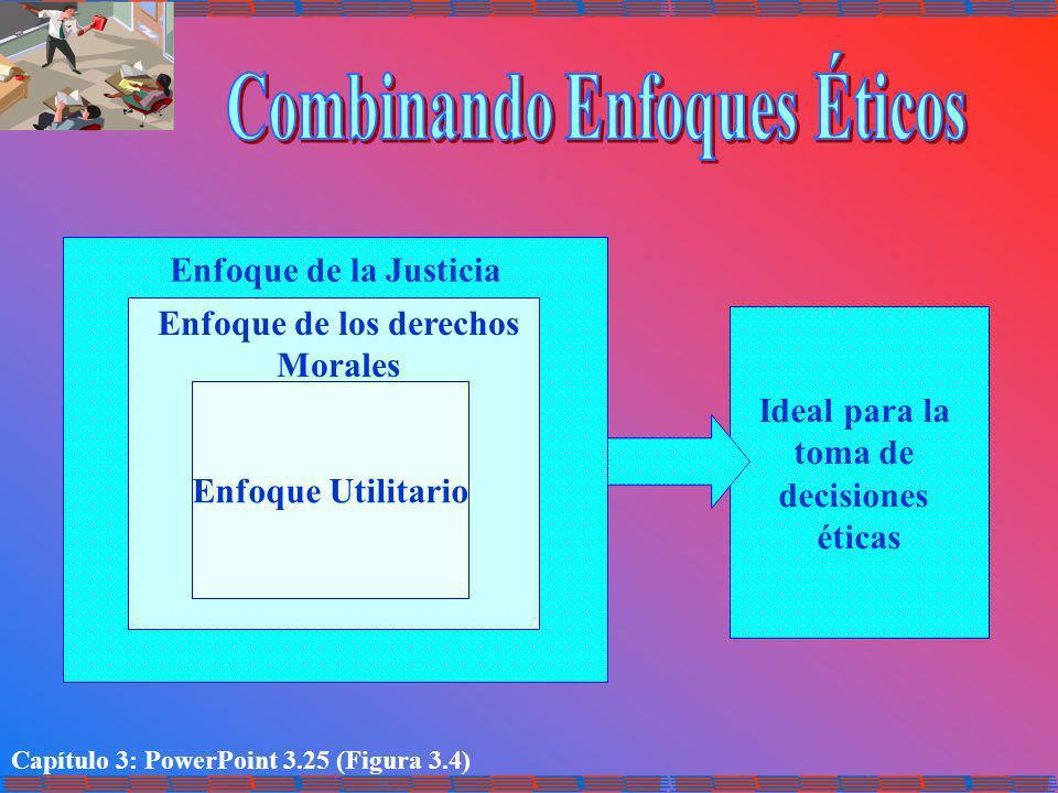 Combinando Enfoques Éticos Enfoque de los derechos