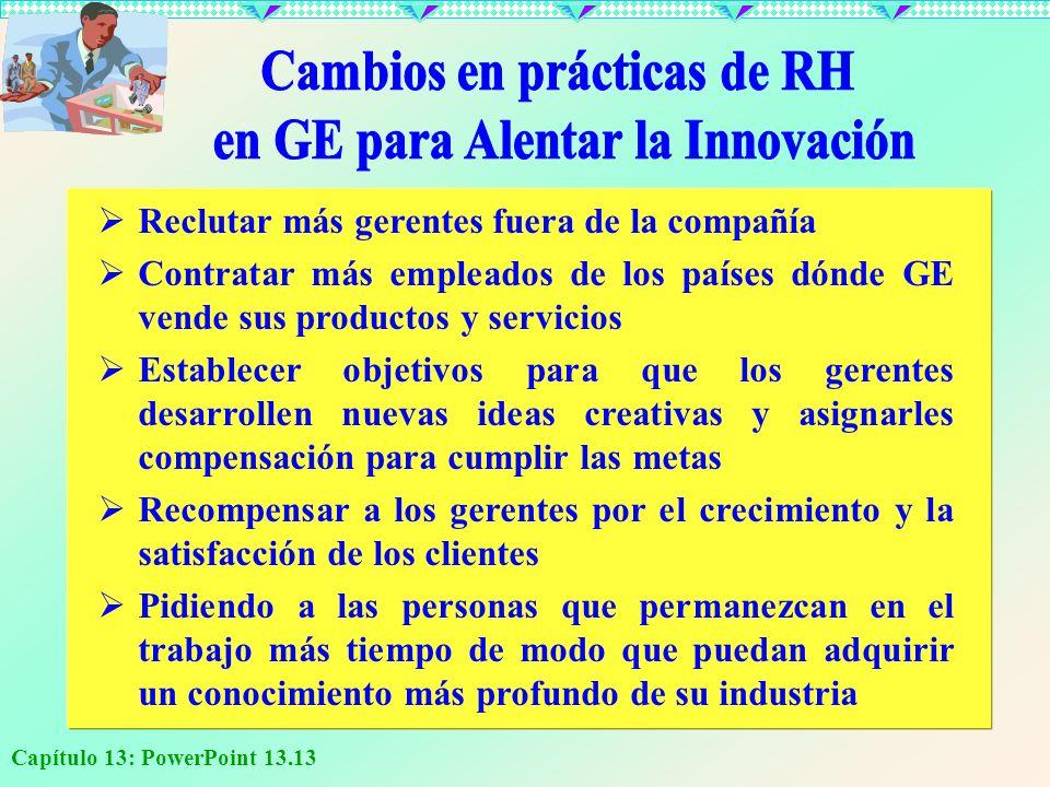 Cambios en prácticas de RH en GE para Alentar la Innovación