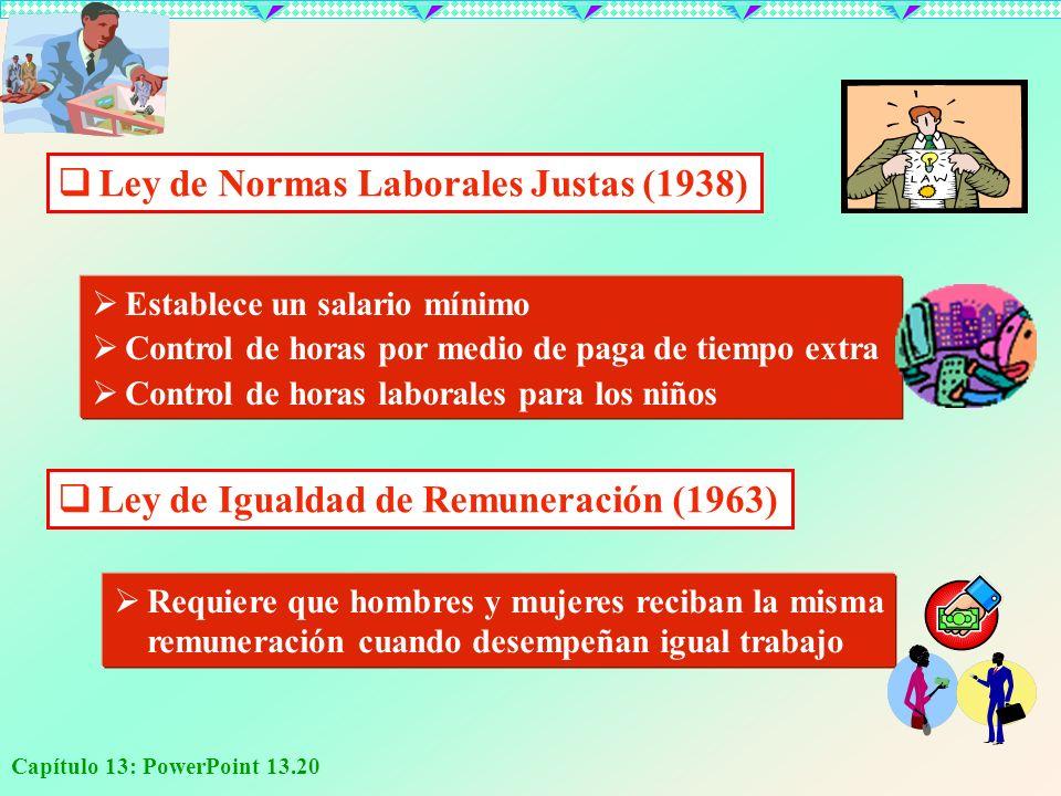 Ley de Normas Laborales Justas (1938)