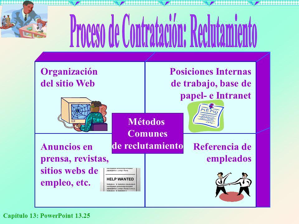 Proceso de Contratación: Reclutamiento