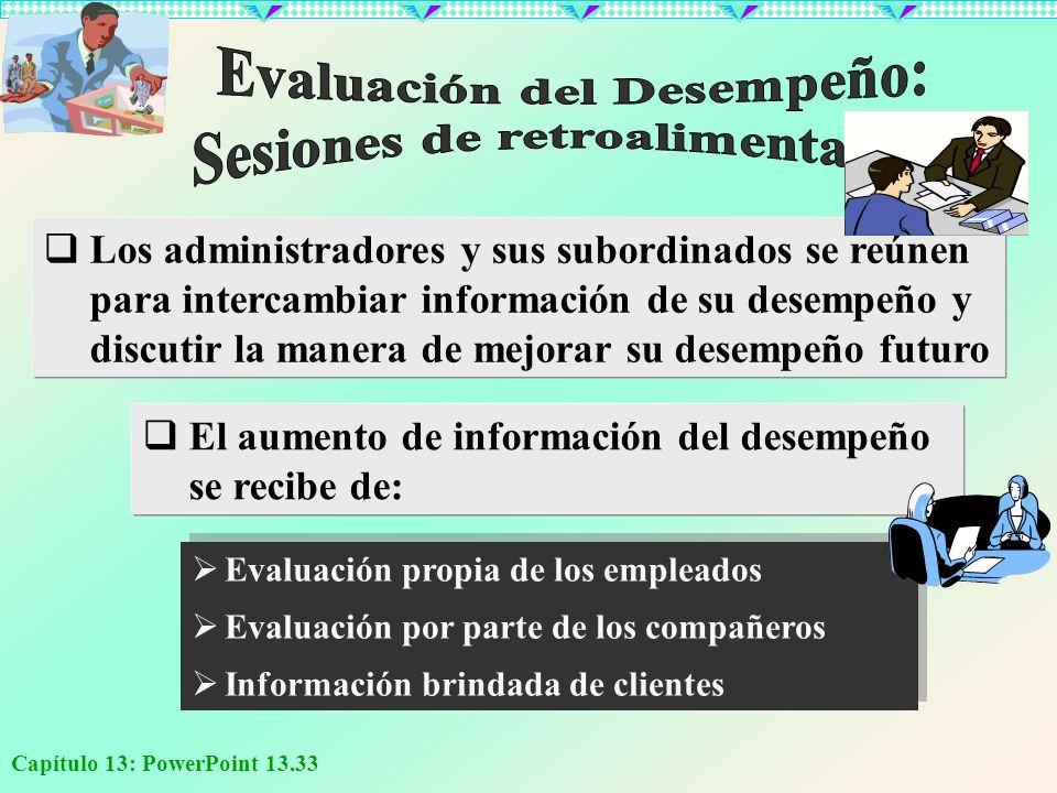 Evaluación del Desempeño: Sesiones de retroalimentación