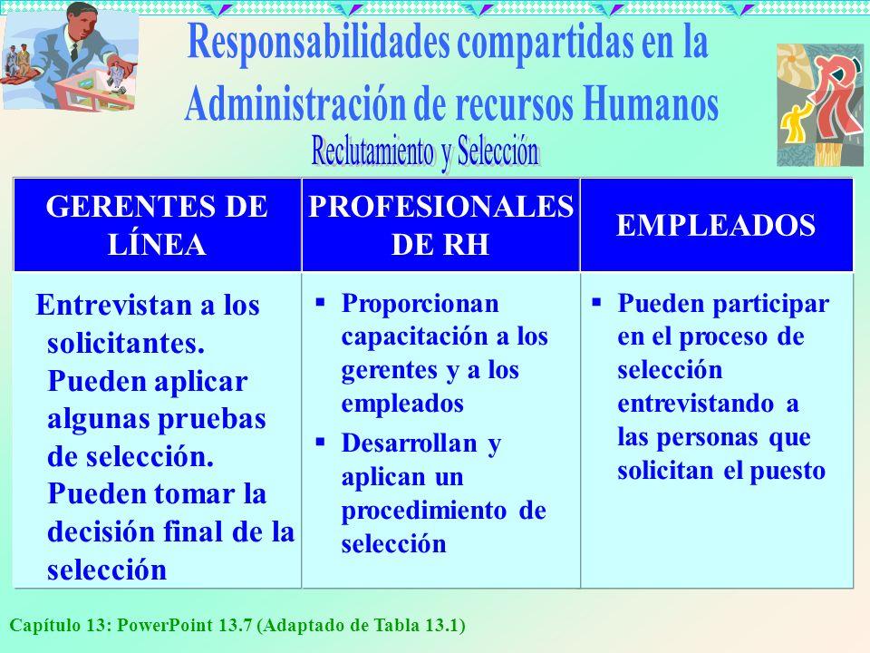 Responsabilidades compartidas en la Administración de recursos Humanos