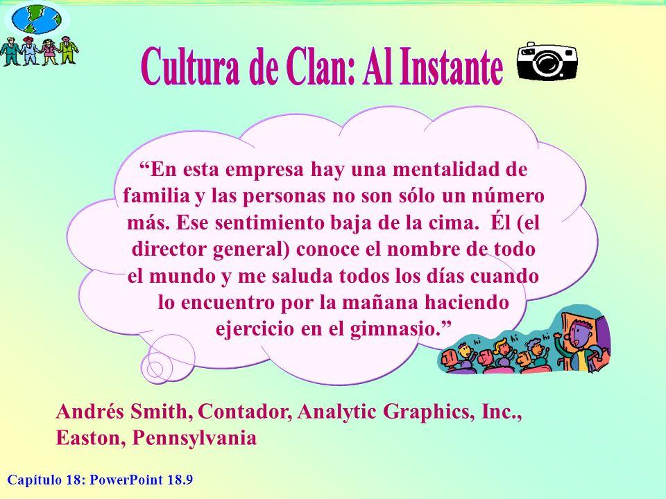 Cultura de Clan: Al Instante
